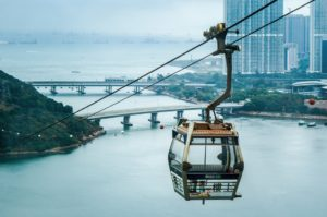 Lamma Island Hong Kong cable car